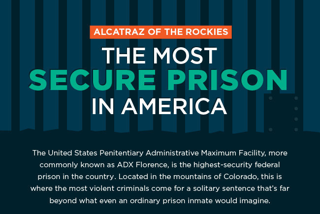Alcatraz Of The Rockies The Most Secure Prison In America